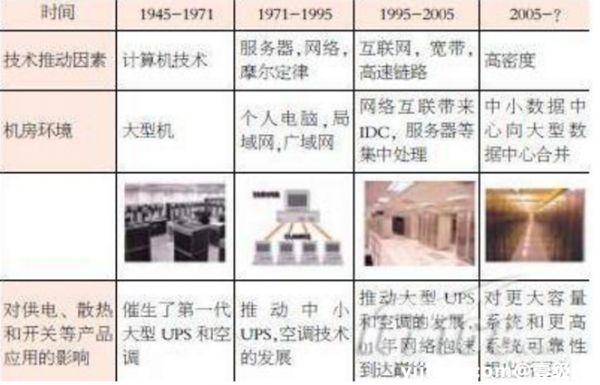 计算机网络分组_计算机网络的发展经历了哪几个阶段-壹级淘